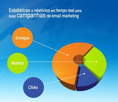 estatisticas-email-marketing